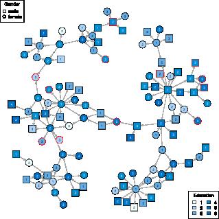 Information propagation figure